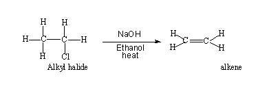 mechanism of elimination Reaction